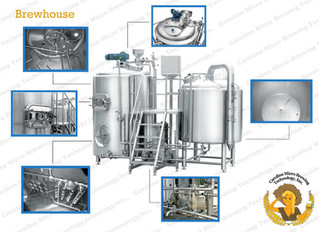 THINGS YOU NEED TO KNOW ABOUT COMBI-BREWHOUSE