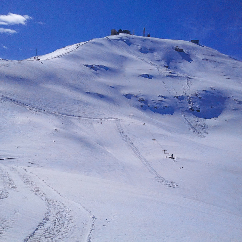 Surrounding Winter Mountain