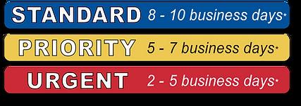 Standard-Priority-Urgent.png