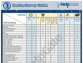 HANDOUTS EasyCADs - 3 Device Survey Guid