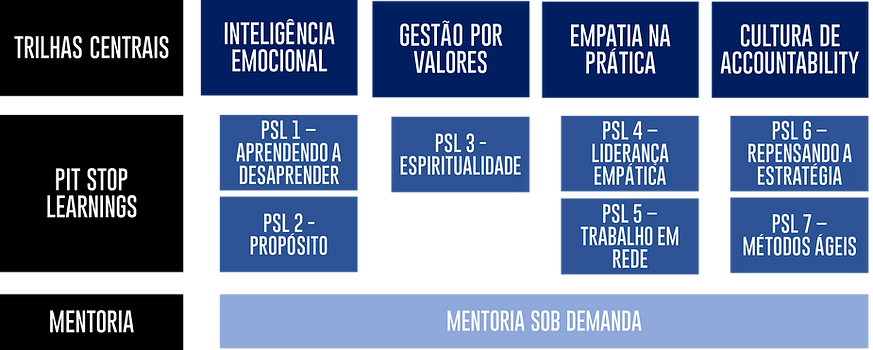 trilha lideres do futuro.png