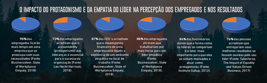 estatísticas_protagonismo.png