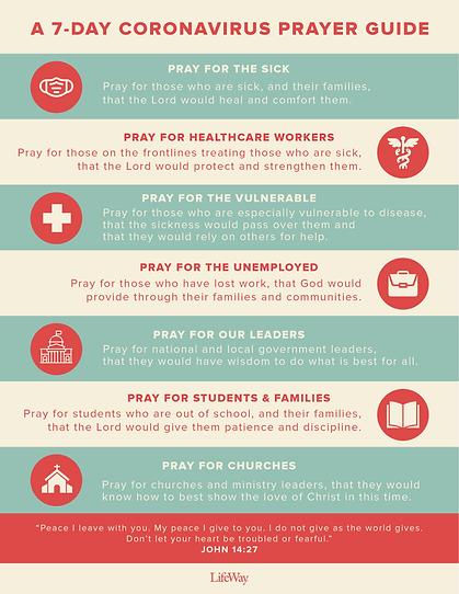 7-Day Coronavirus Prayer Guide-png.png