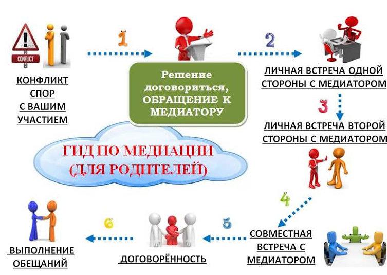 Служба_медиации.jpg