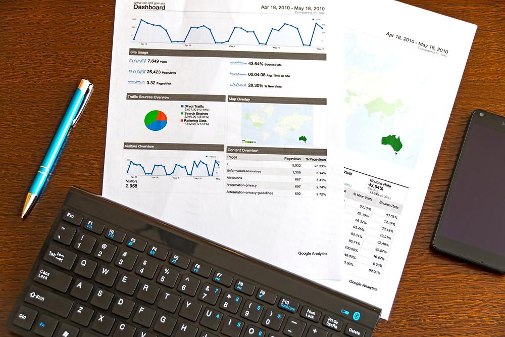 Digital marketing, SEO, Marketing KPI