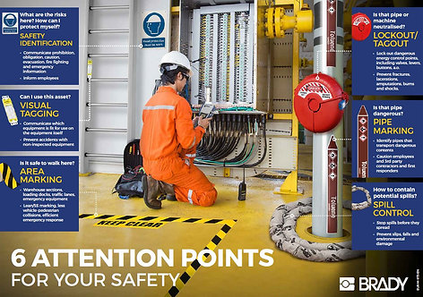 6_Attention_Points_Poster