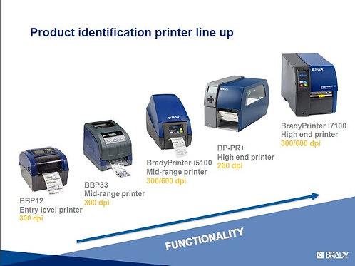 Product identification printer line up