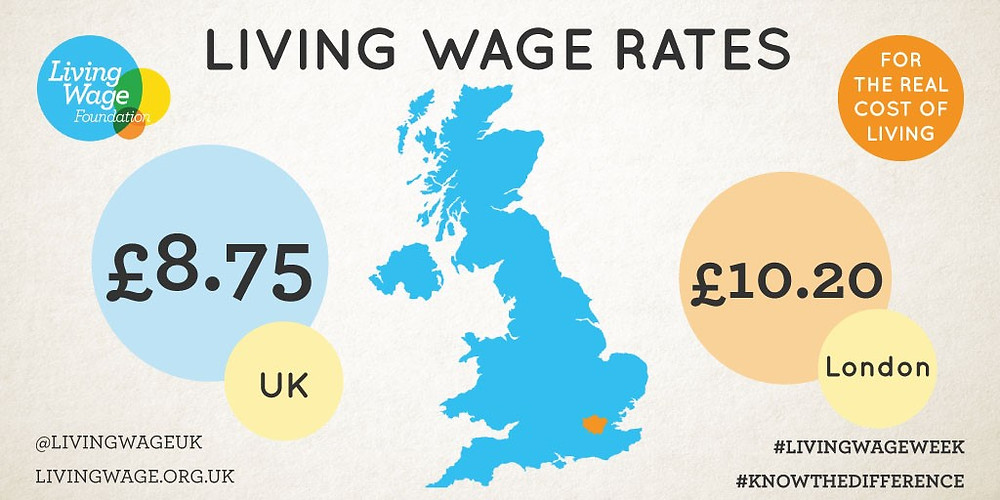 2017 Living Wage Rates