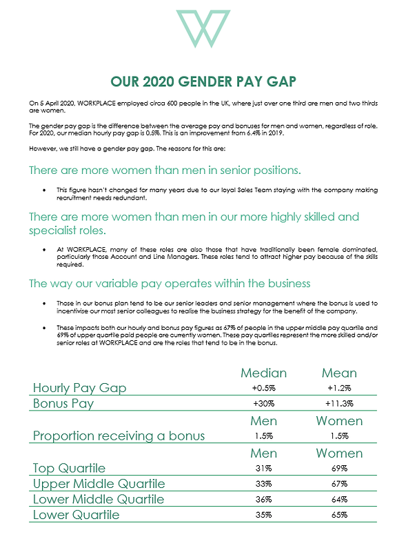 Gender Pay Gap 2020 WORKPLACE.png