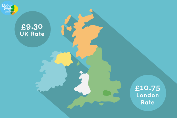 2019 Living Wage Rates