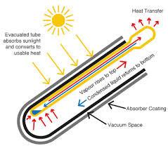 solar hot water.jpg