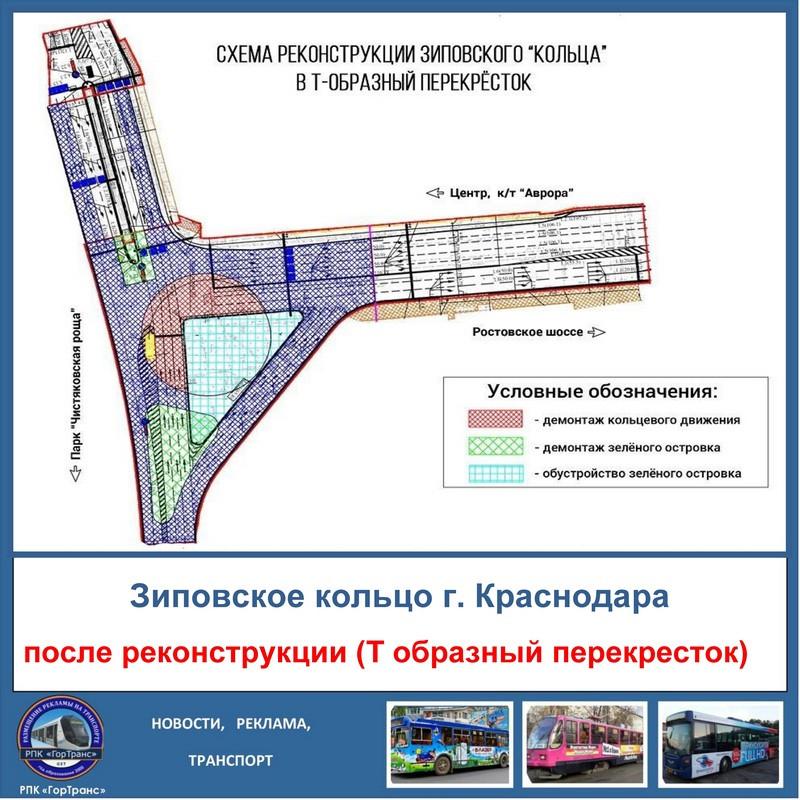 Схема реконструкции зиповского кольца в Краснодаре