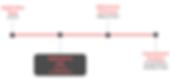 Timeline - UW.PNG