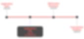 Timeline - Denison.PNG