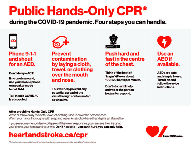 graphic depicting CPR steps during Covid-19
