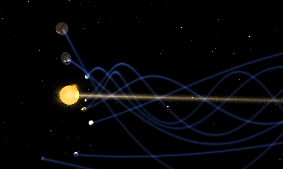 Viagem do Sol na Galáxia - Astrobiologia - Cosmopolita