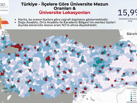 2018 verilerine göre Türkiye'de okuma yazma bilmeyenlerin oranı %3