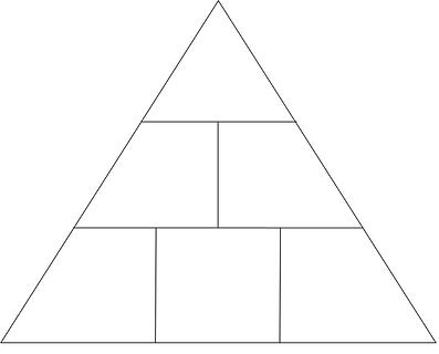 Plenary triangle
