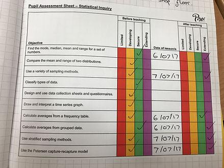 Student assessment sheet exemplar