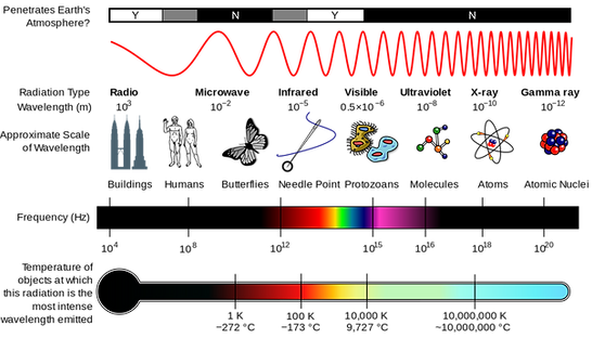X-ray spectrum.png