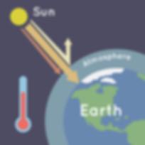 greenhouse-effect-diagram.jpg