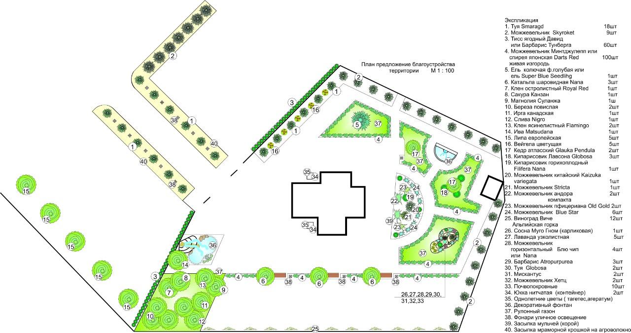 Ландшафтный проект озеленения территории церкви
