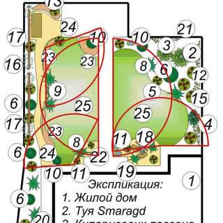 Ландшафтный дизайн в Одессе и области