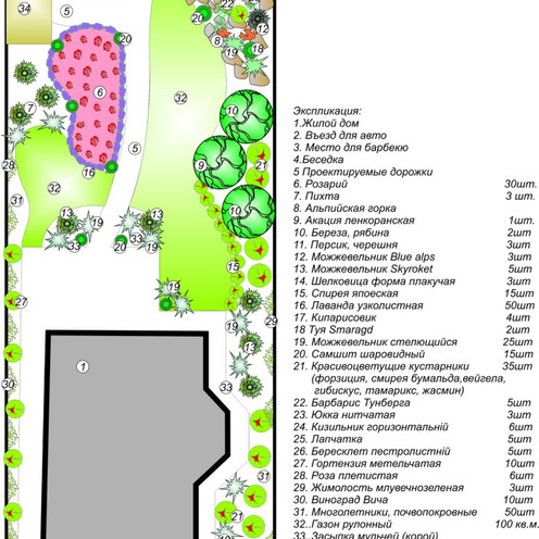 Ландшафтный проект озеленения в Одессе