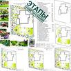 Проектування ландшафту. етапи