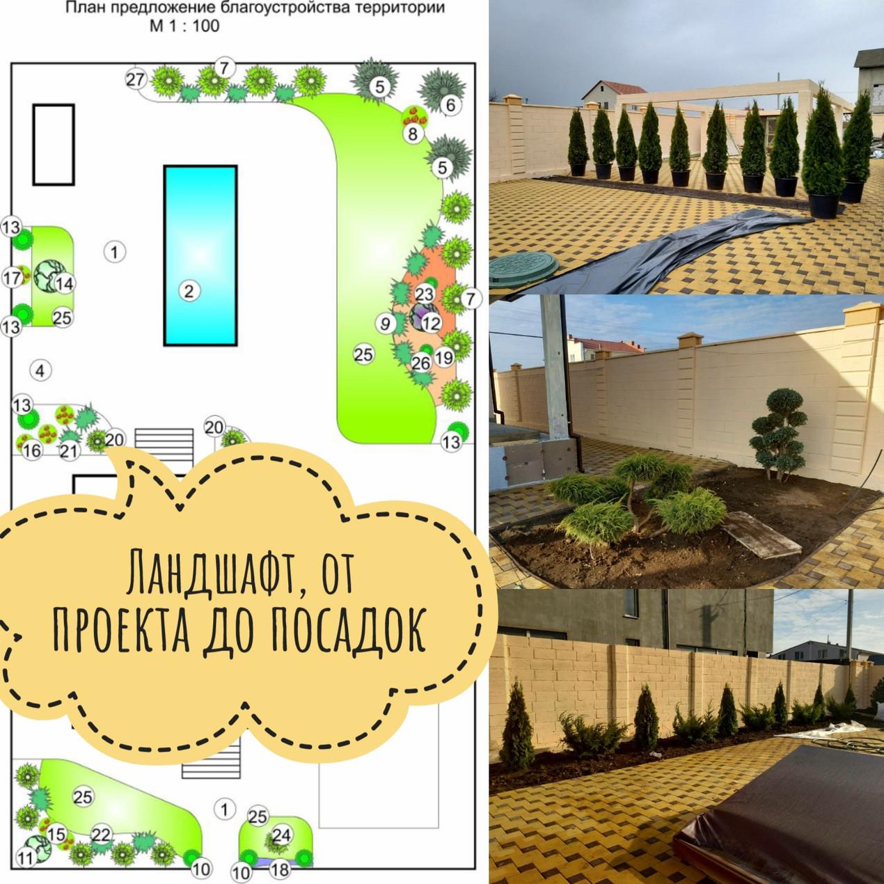 Ландшафтный проект Одесса. этапы проектирования