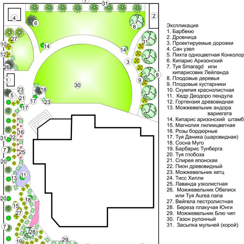 Ландшафтное проектирование в Одессе