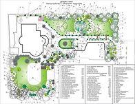 Сделать проект ландшафта участка в Одессе