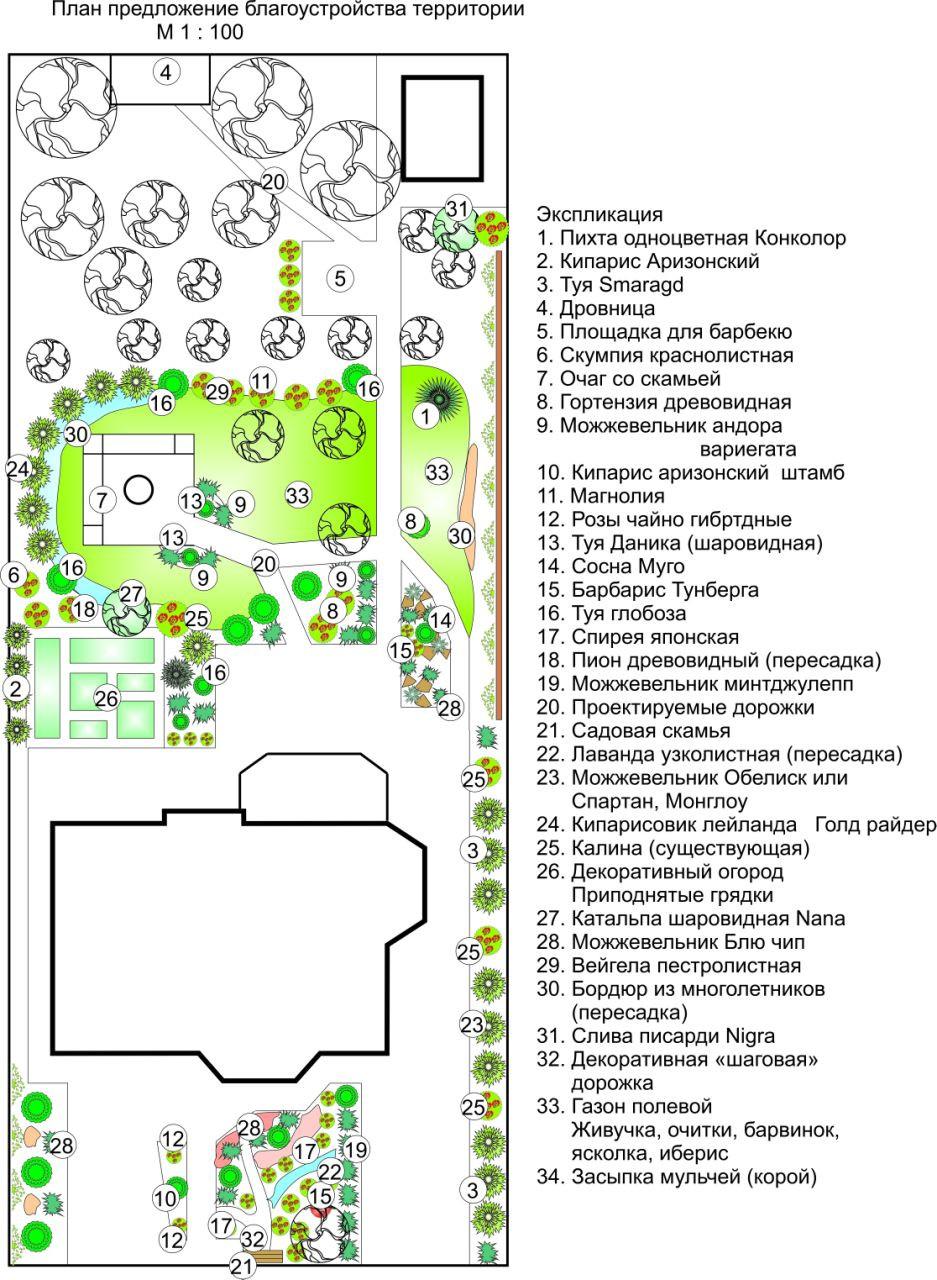 Ландшафтный дизайнер выполнит ландшафтное проектирование в Одессе и области в 2021 году