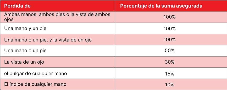 tabla 20.png