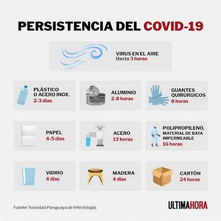 persistencia del COVID.png