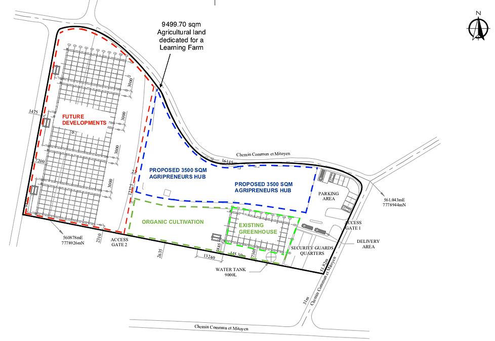 farmcity-site-agripreneurs-hub.png
