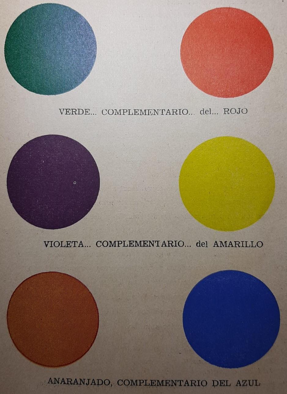 Imagen de colores binarios o complementarios de los colores primarios