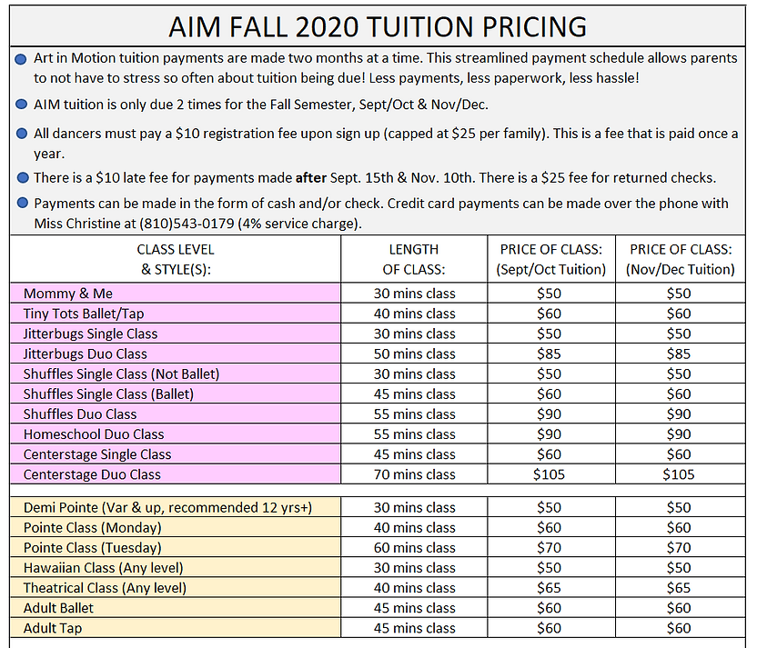AIM Fall 2020 Tuition A.PNG