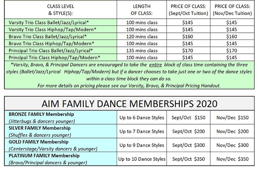 AIM Fall 2020 Tuition B.PNG