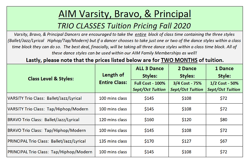 AIM Fall 2020 Tuition Var Br Prin.PNG