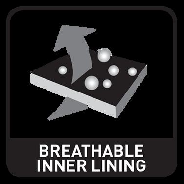 Oddychający materiał