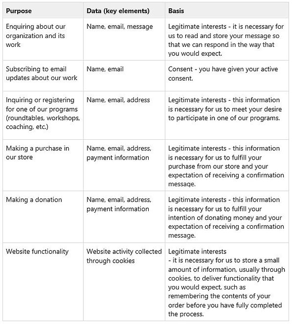 Privacy Policy Grid.JPG