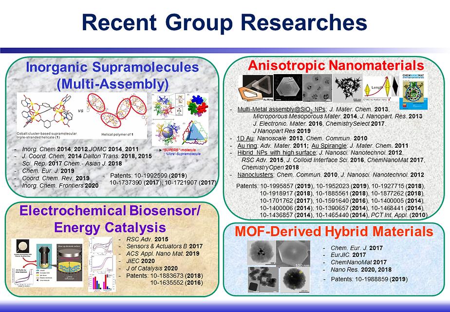 Recent Researches_01.tif