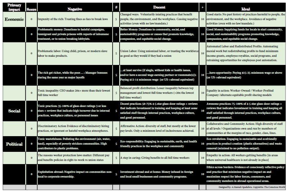 The Ethical Scorecard (1).jpg