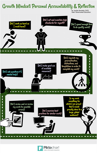 Growth mindset reflection.png