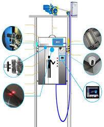 Smart Elevator AMC
