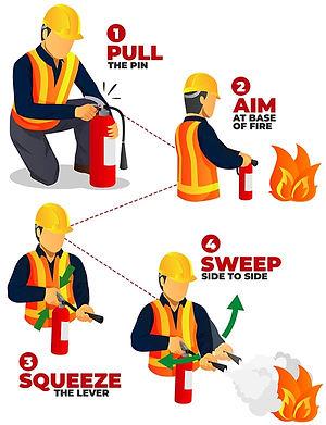 Cara Pakai Fire Extinguisher