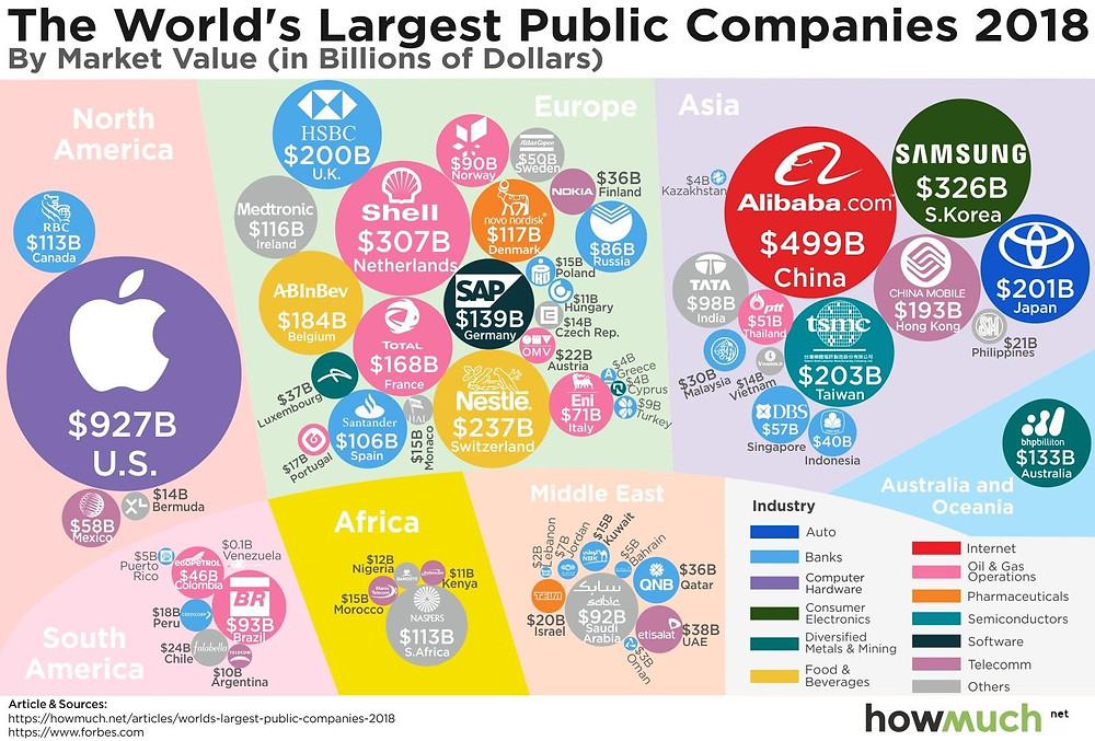 The World's Largest 2018