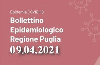 COVID - Registrati 1.791 casi positivi: 625 in provincia di Bari e 23 decessi