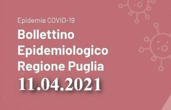 COVID - Registrati 1.359 casi positivi: 563 in provincia di Bari e 2 decessi